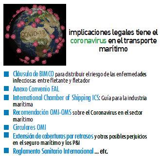 Implicaciones legales del Coronavirus en el transporte marítimo